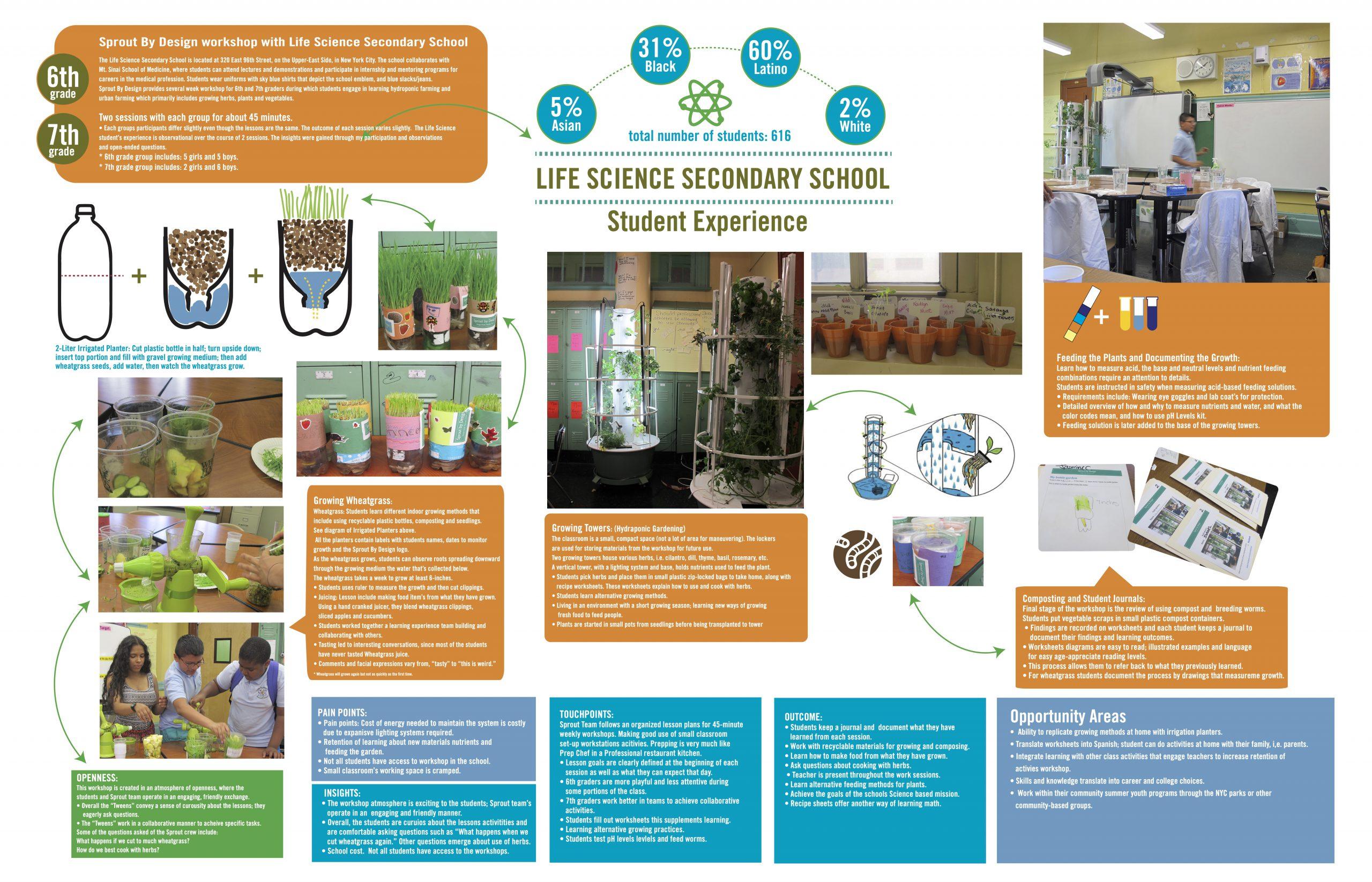 002_lo-res-FInal Life Science.04.13